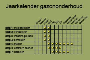 Gazon kalender